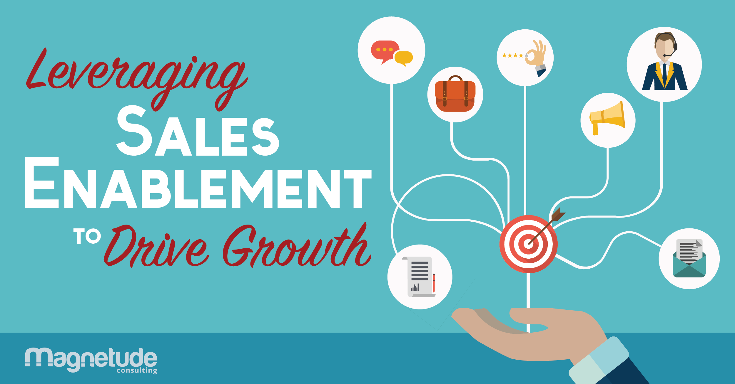 Leveraging B2B Marketing Sales Enablement to Drive Growth